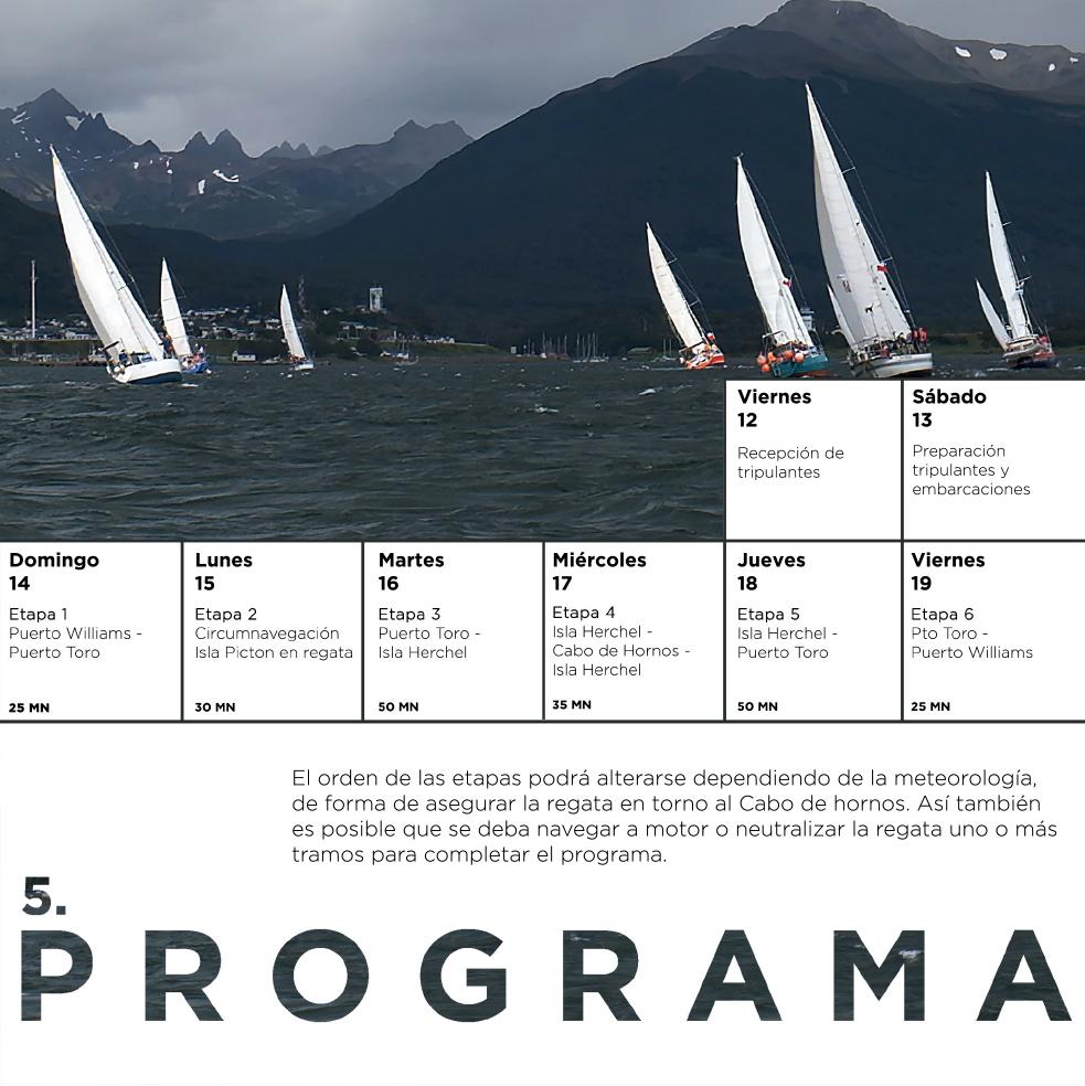 5-Regata-Desafío-Cabo-de-Hornos-2021-velero-serendipia