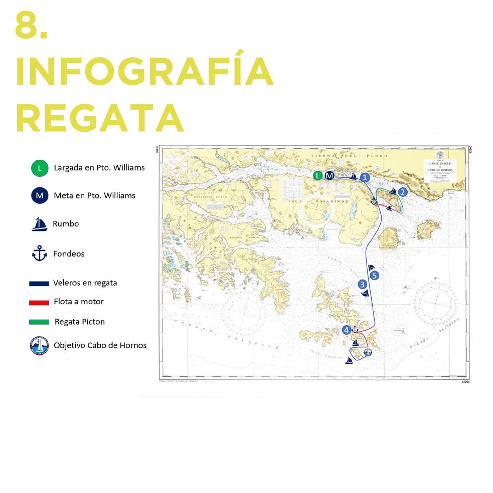 8-Regata-Desafío-Cabo-de-Hornos-2021-velero-serendipia